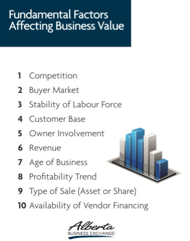 Key Business Value Drivers